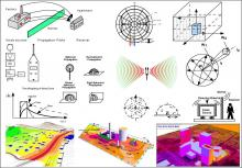Noise Measurement, Noise Modeling, Noise Assessment