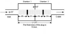 SIDLAB Double Plug Muffler Flow Model Schematic